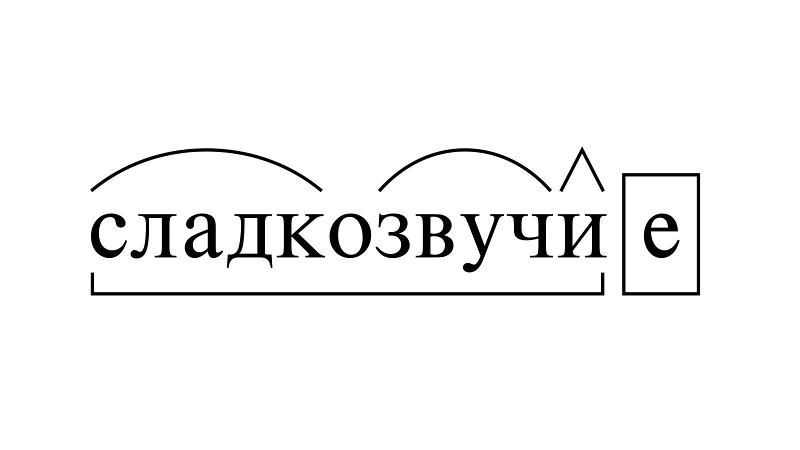 Разбор слова «сладкозвучие» по составу