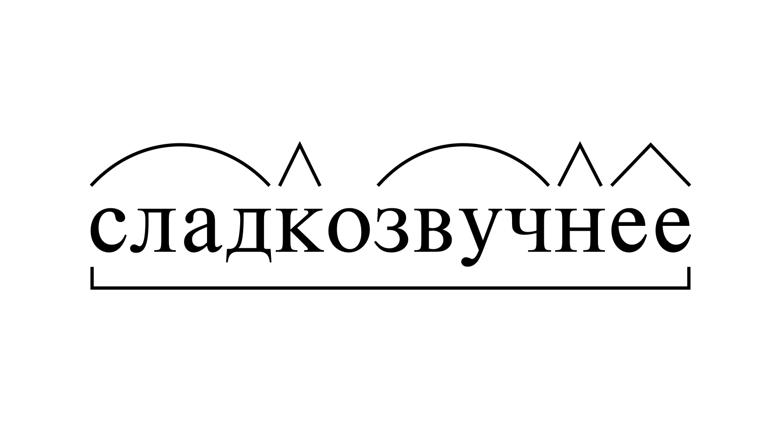 Разбор слова «сладкозвучнее» по составу