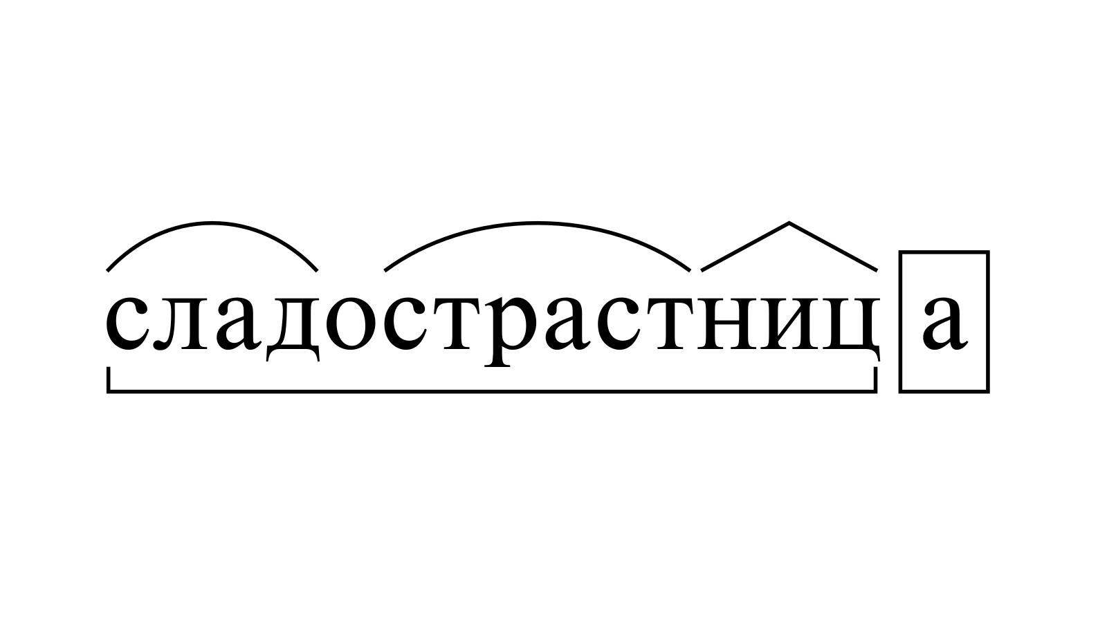 Разбор слова «сладострастница» по составу