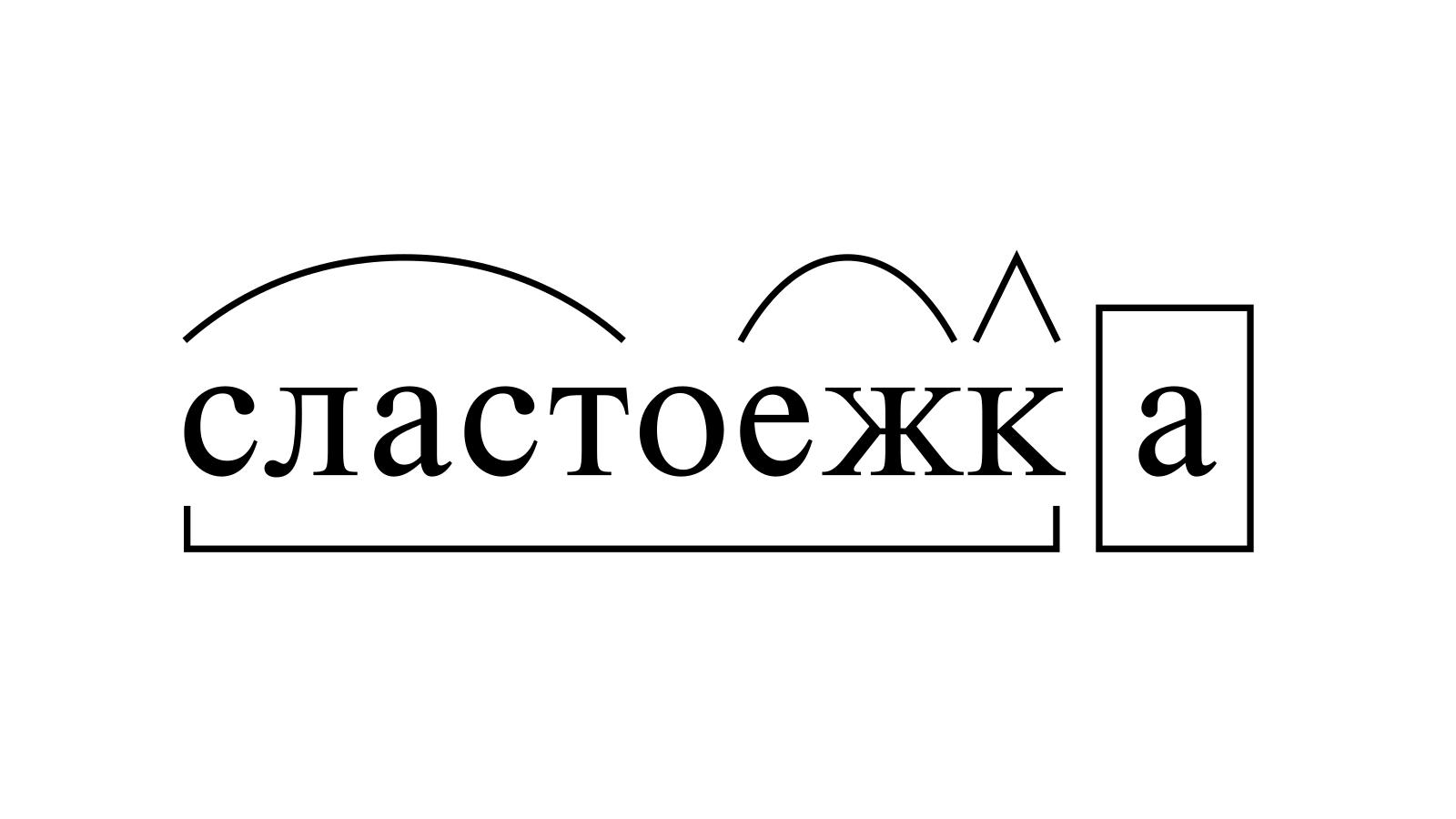 Разбор слова «сластоежка» по составу
