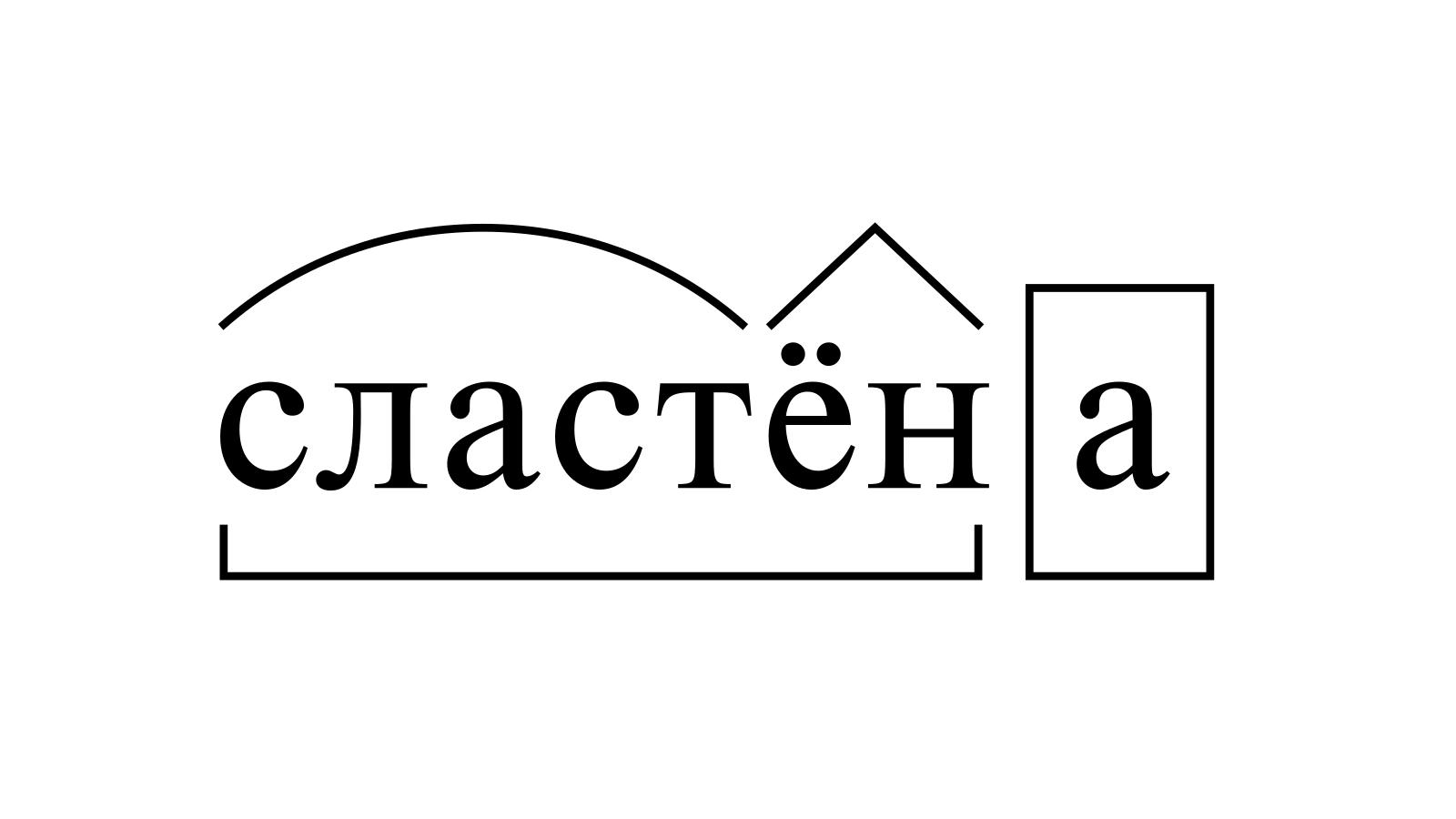 Разбор слова «сластёна» по составу