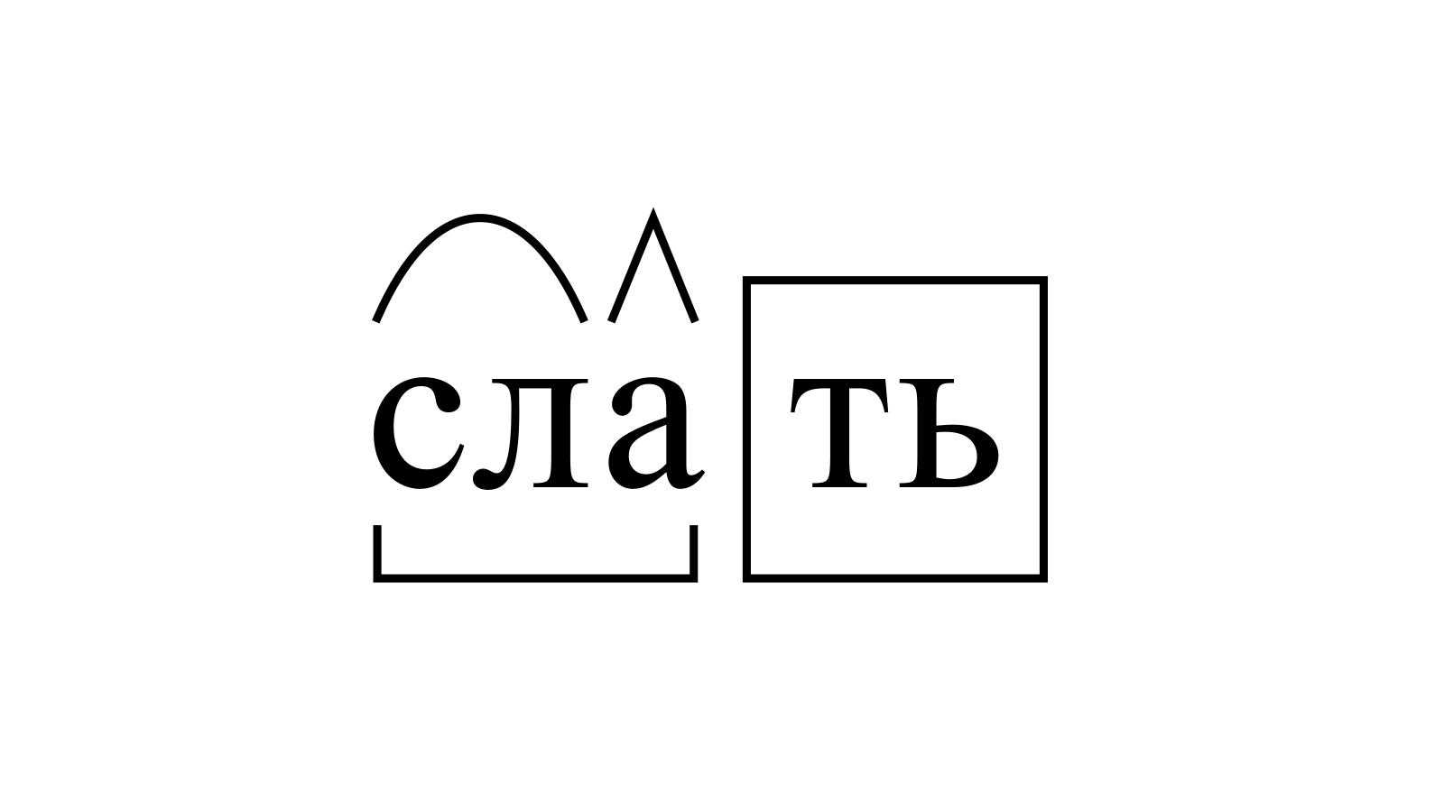 Разбор слова «слать» по составу