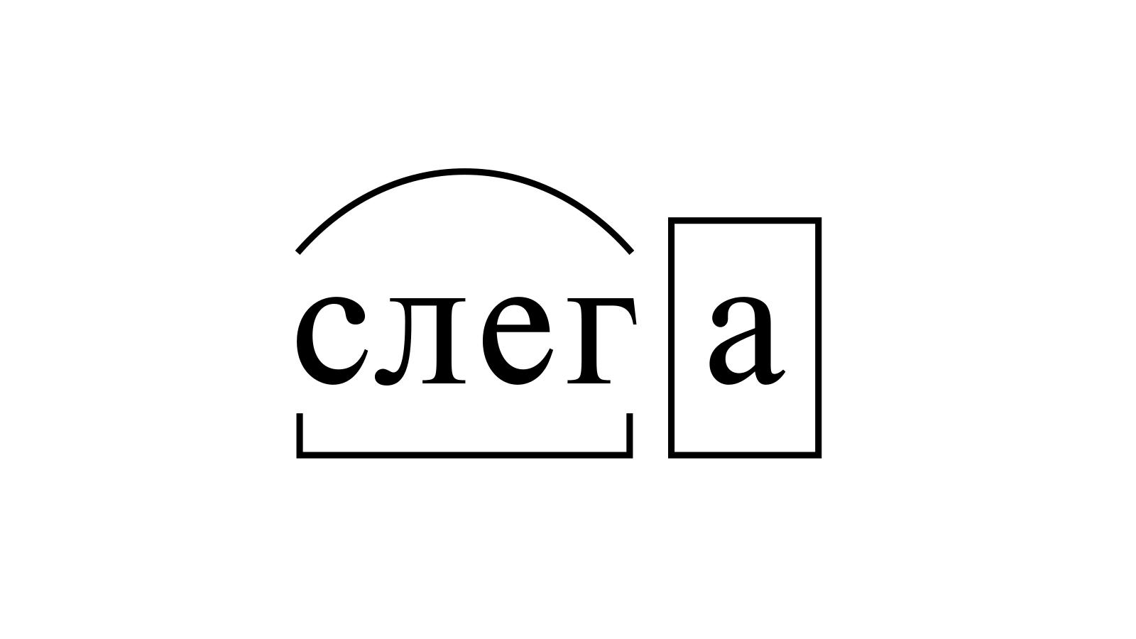 Разбор слова «слега» по составу