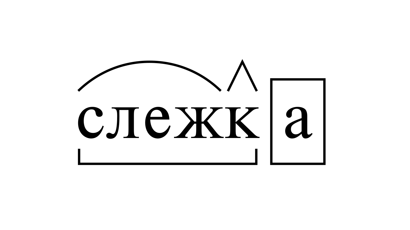 Разбор слова «слежка» по составу