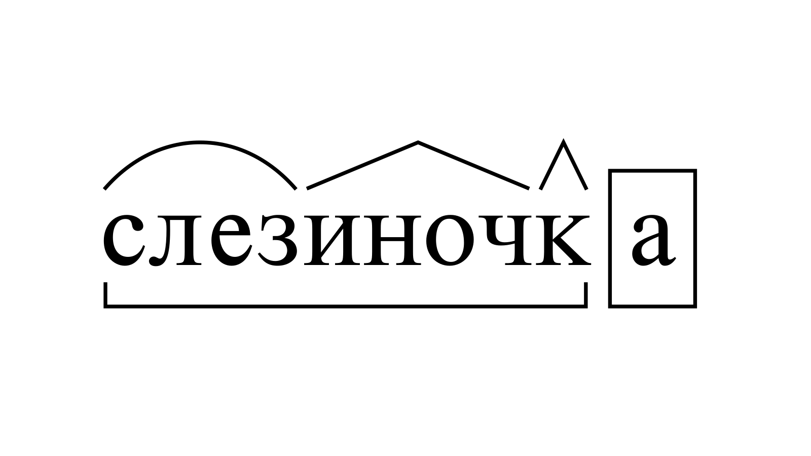 Разбор слова «слезиночка» по составу