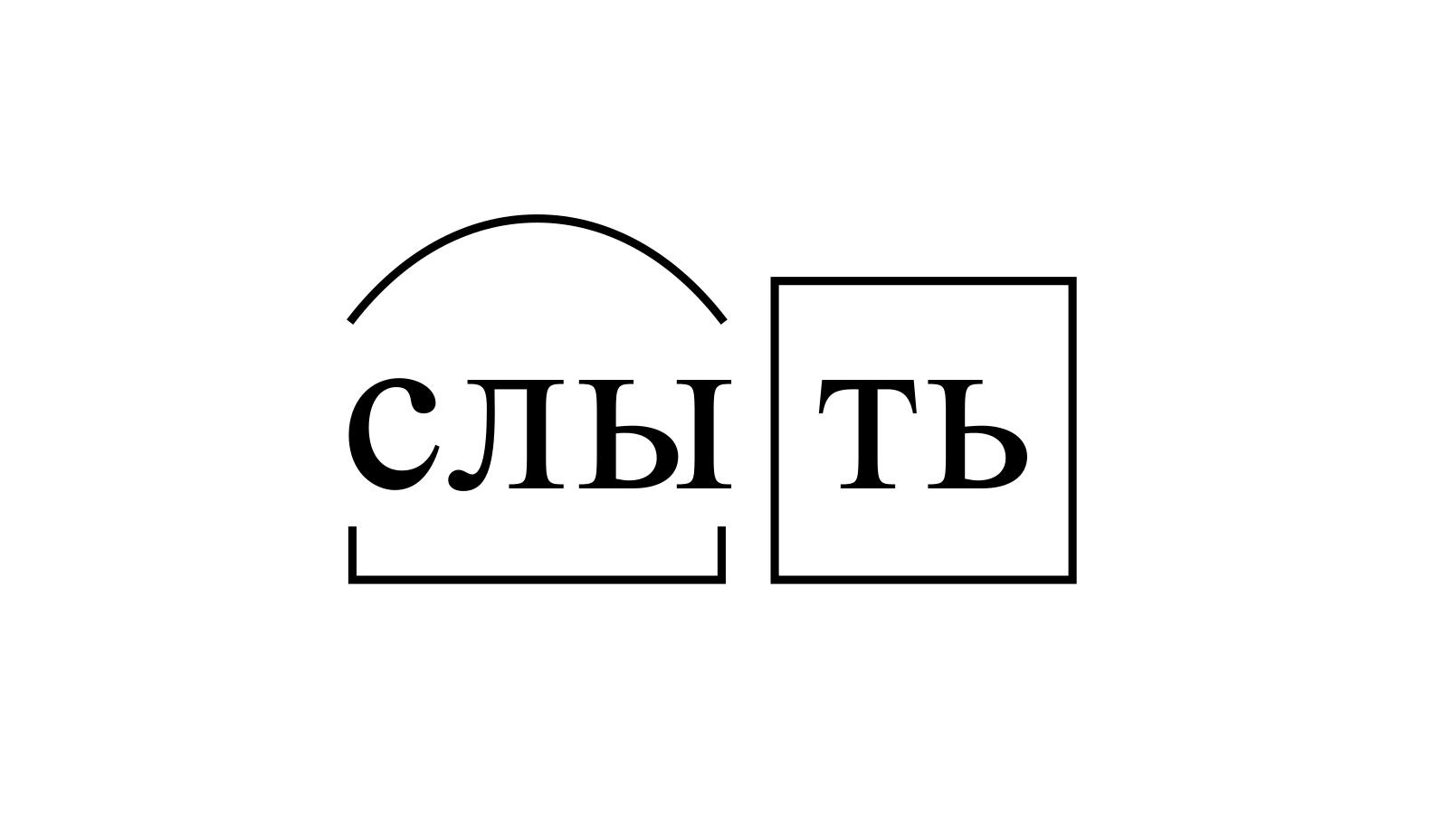 Разбор слова «слыть» по составу