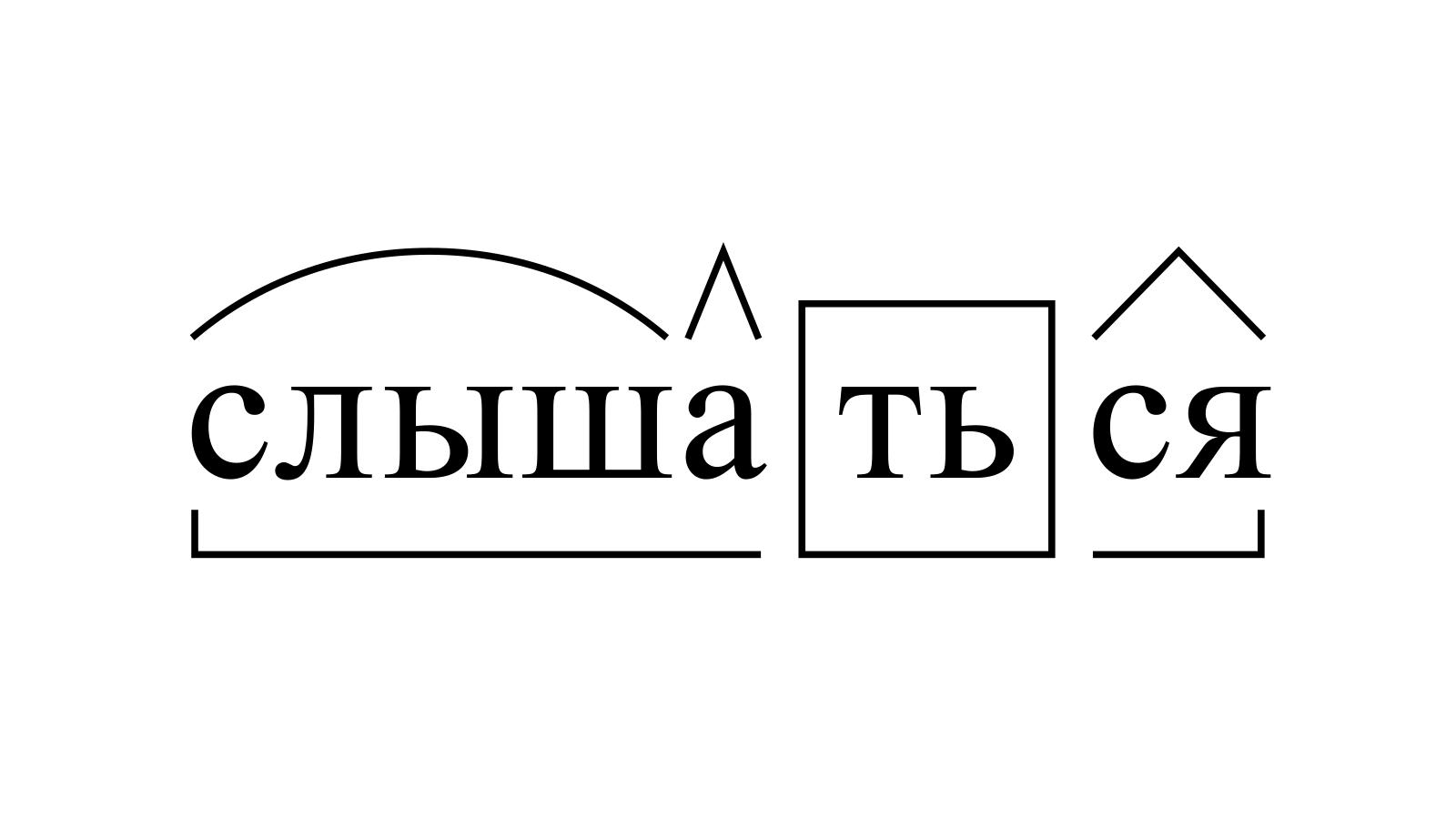 Разбор слова «слышаться» по составу