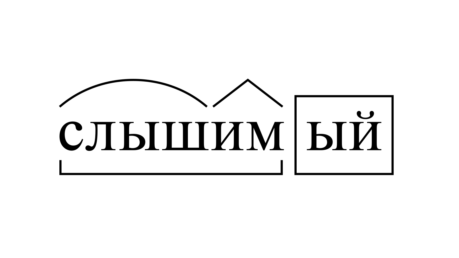 Разбор слова «слышимый» по составу