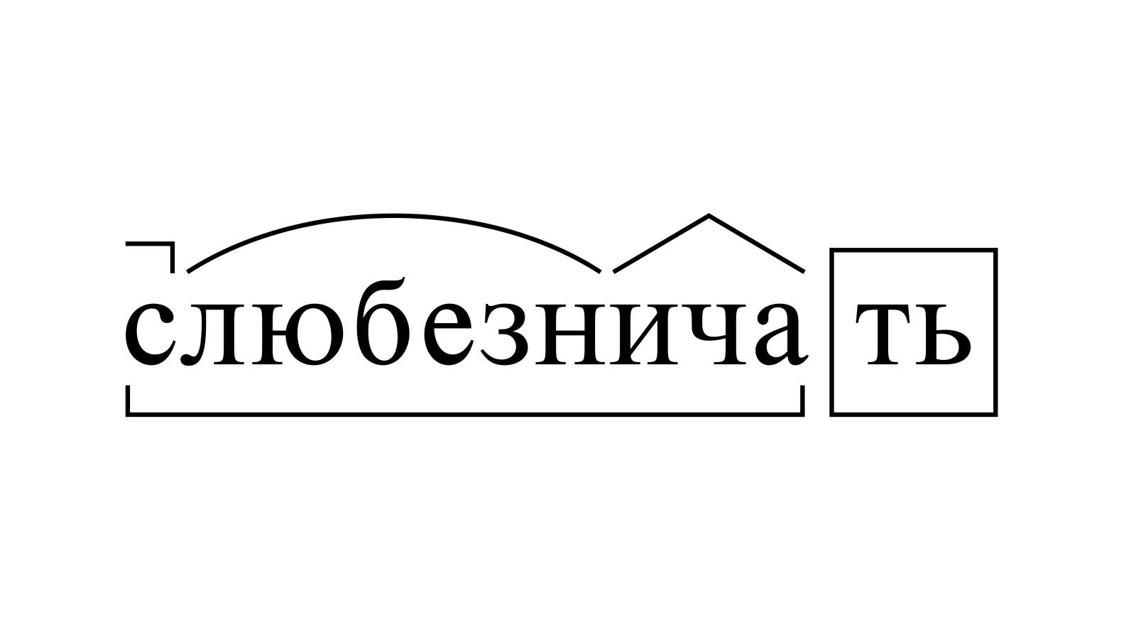 Разбор слова «слюбезничать» по составу