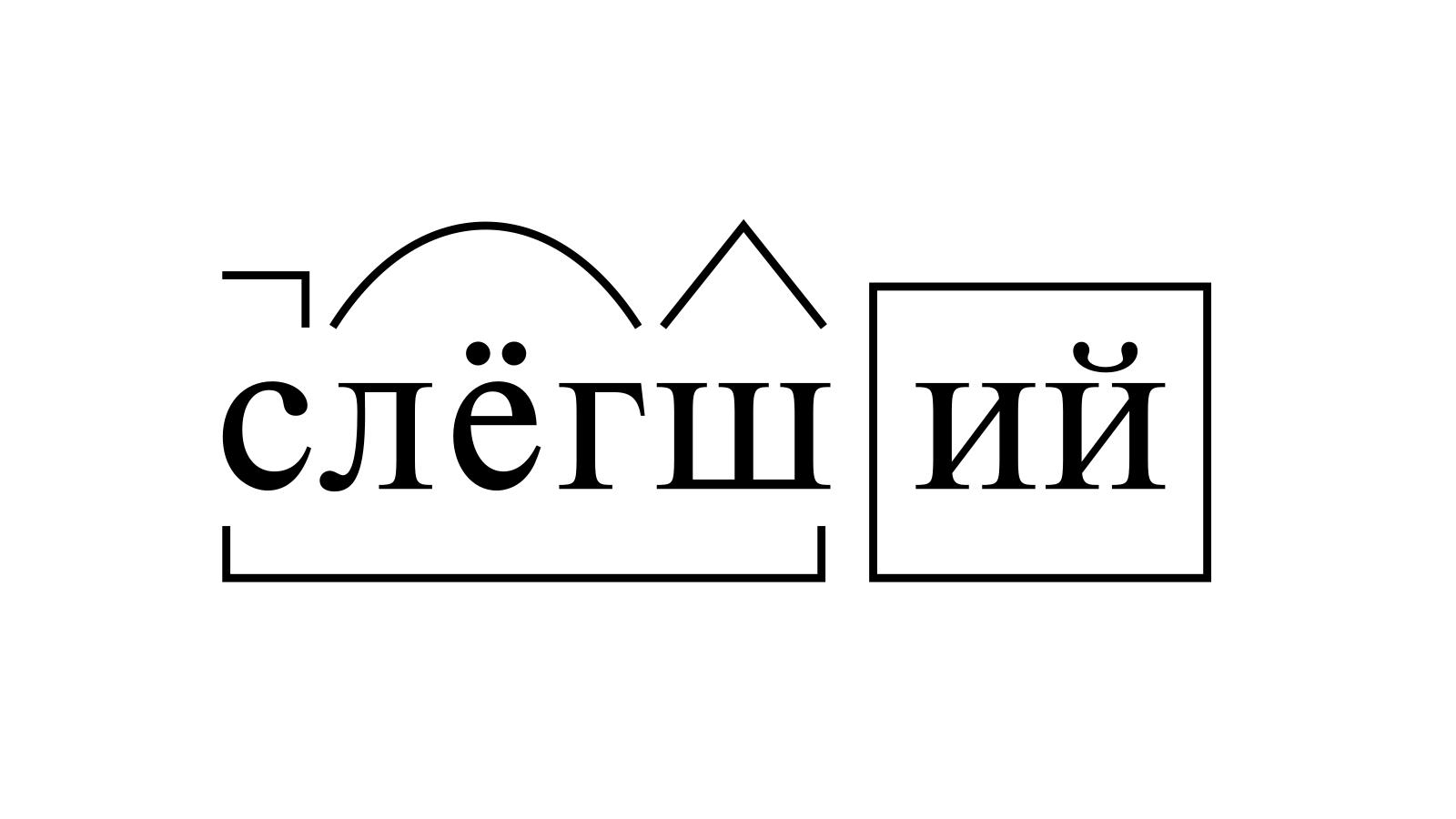 Разбор слова «слёгший» по составу