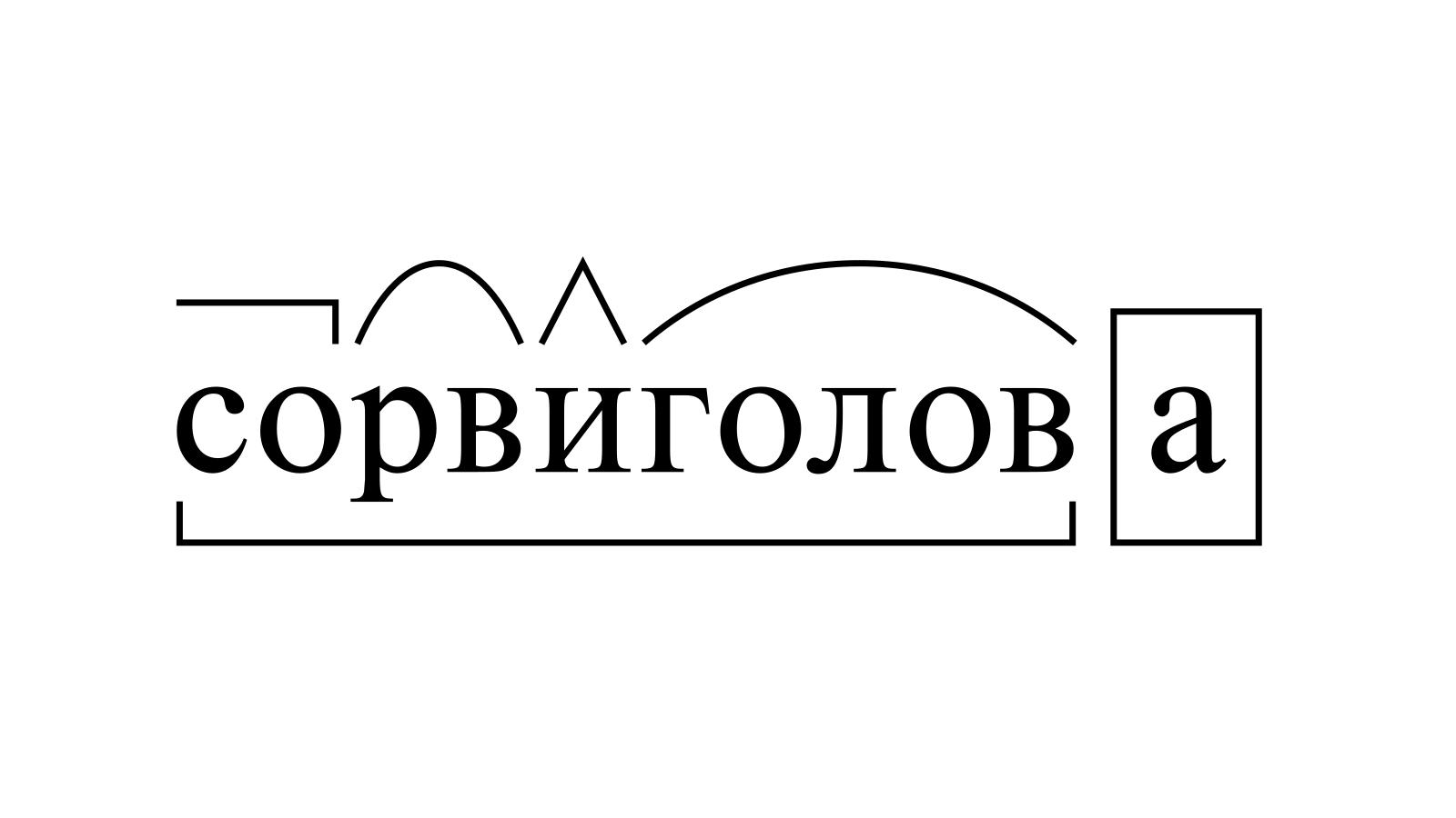 Разбор слова «сорвиголова» по составу