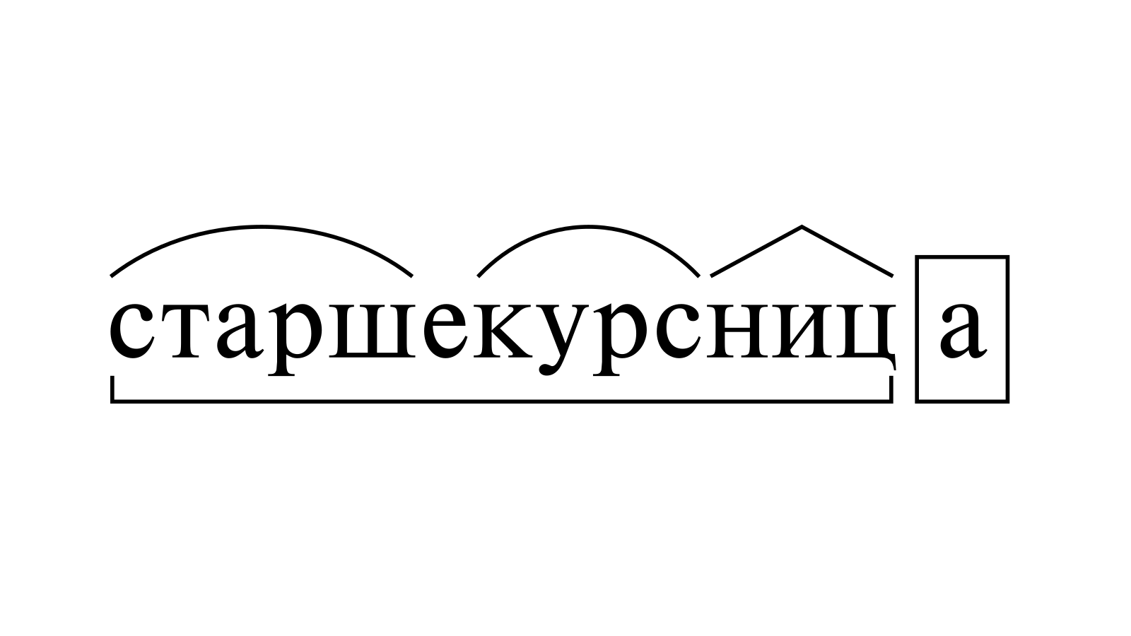 Разбор слова «старшекурсница» по составу