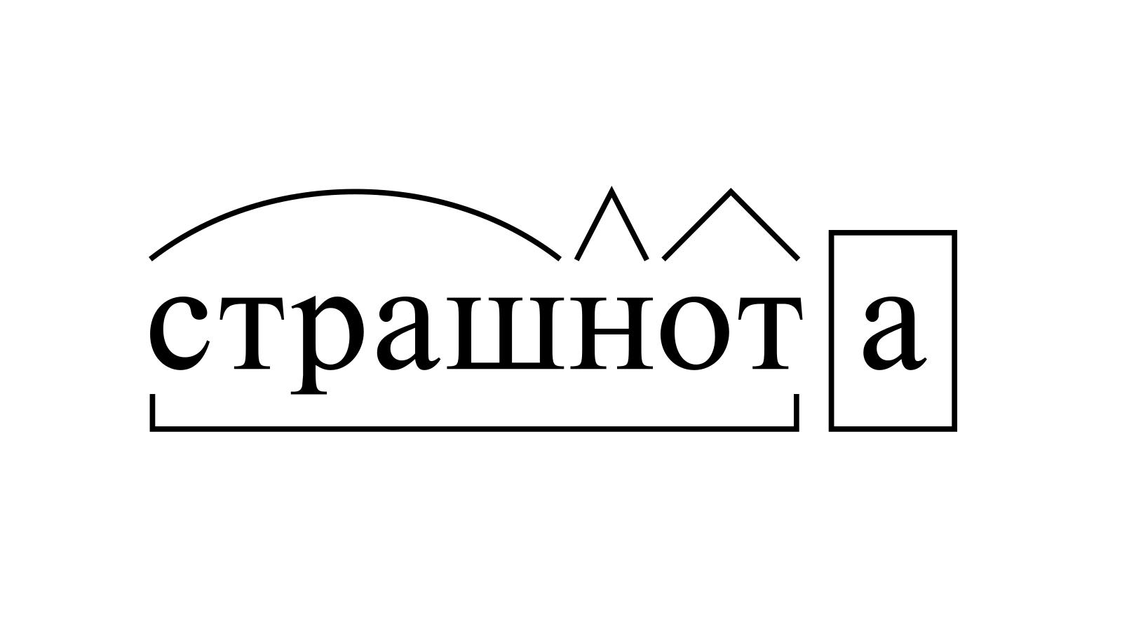 Разбор слова «страшнота» по составу