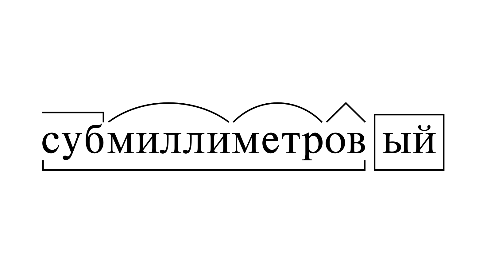 Разбор слова «субмиллиметровый» по составу