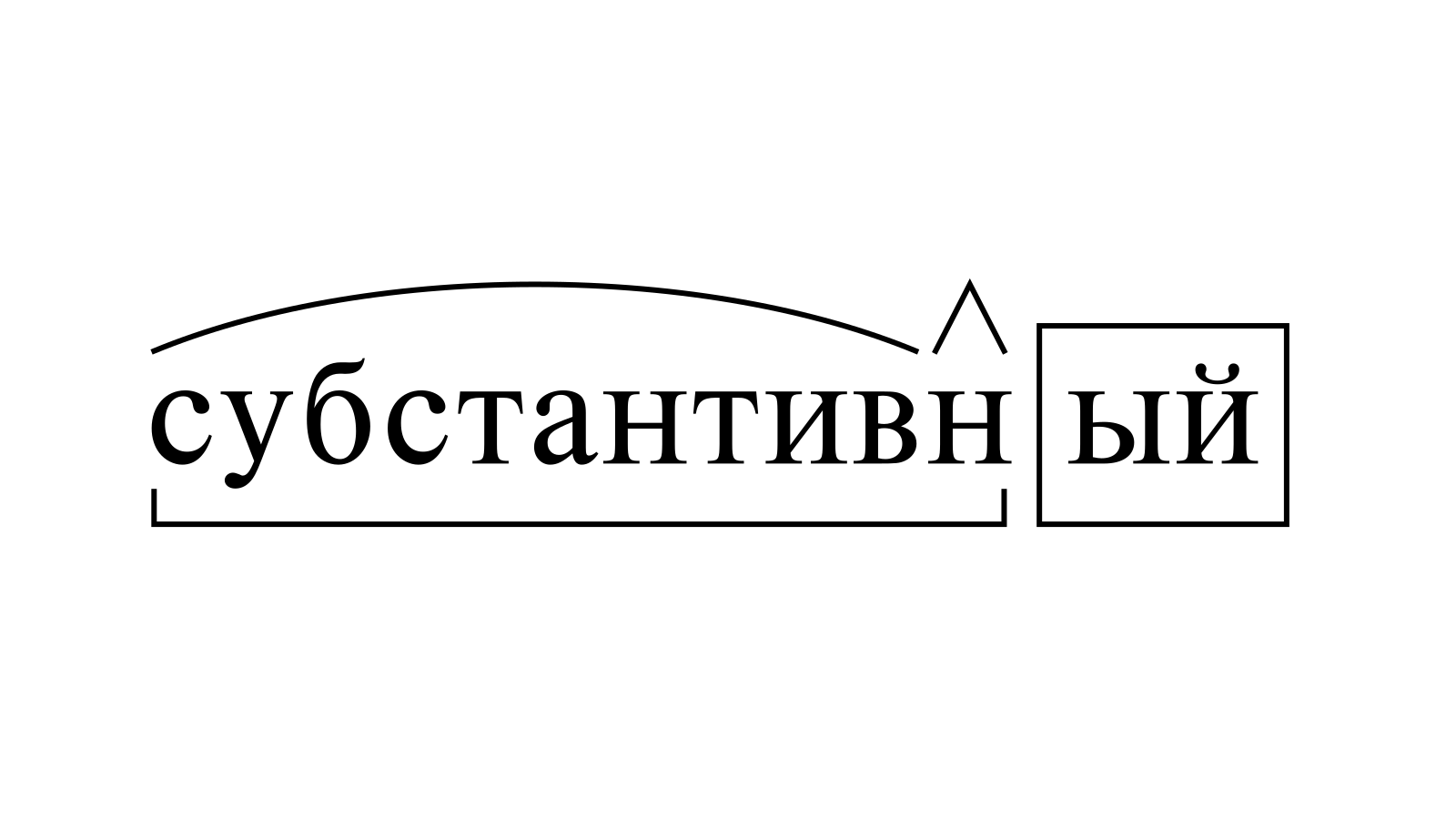 Разбор слова «субстантивный» по составу