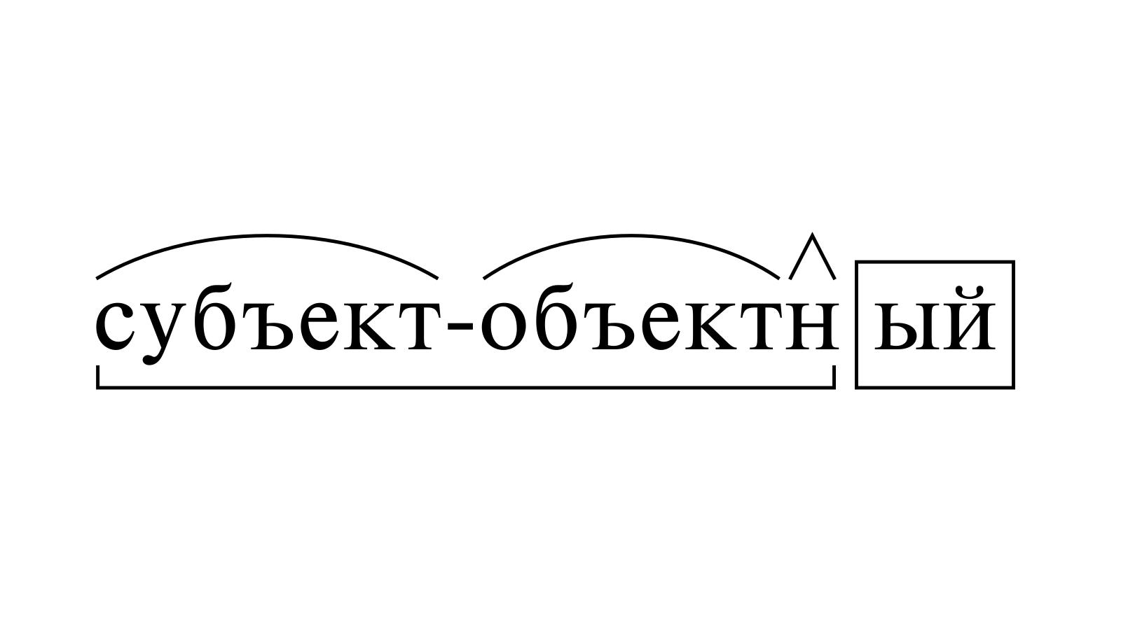 Разбор слова «субъект-объектный» по составу