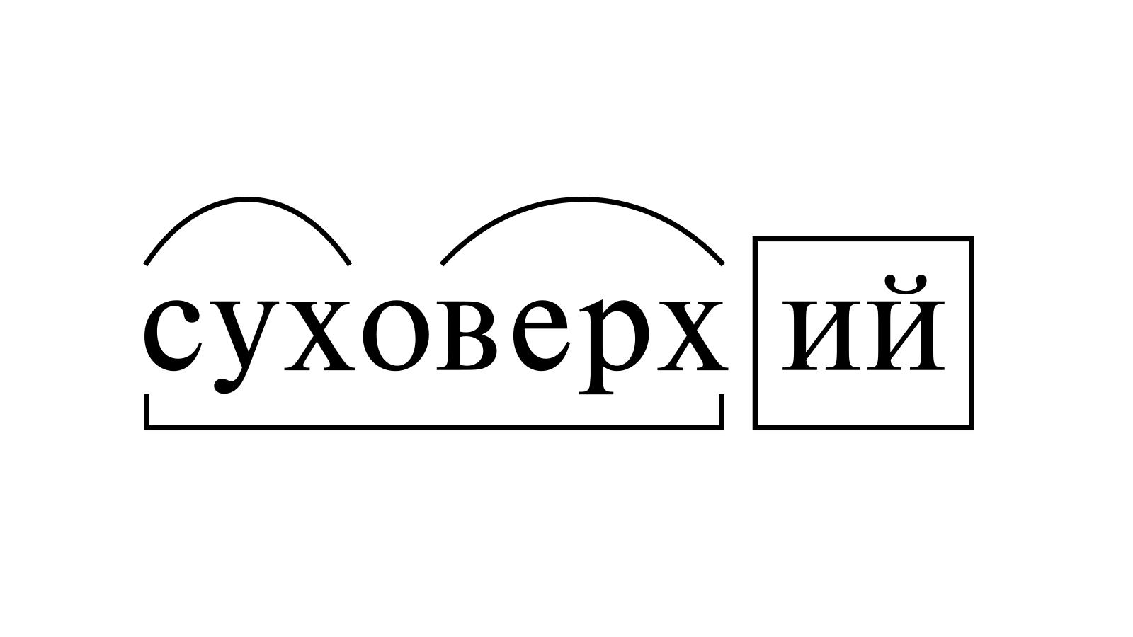 Разбор слова «суховерхий» по составу