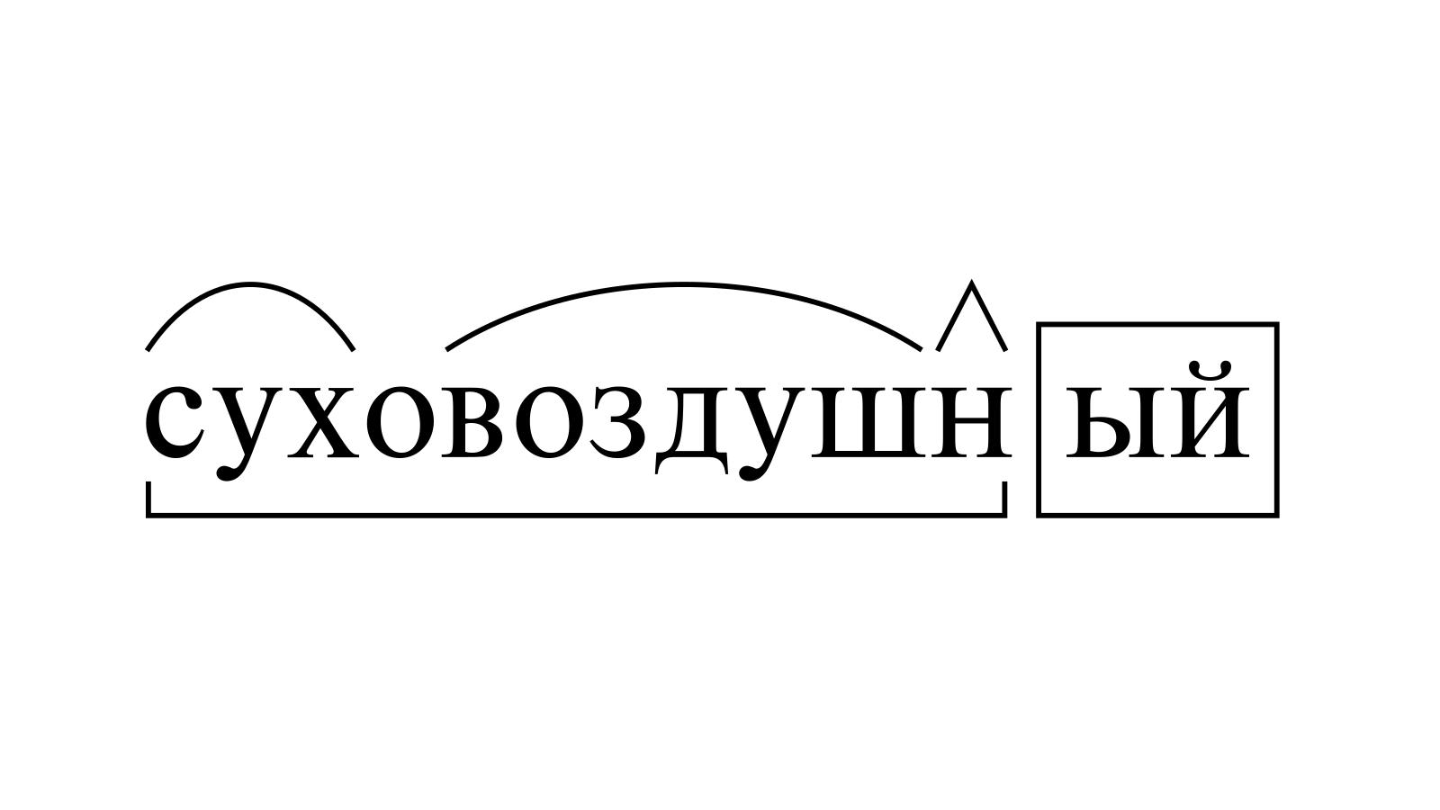 Разбор слова «суховоздушный» по составу