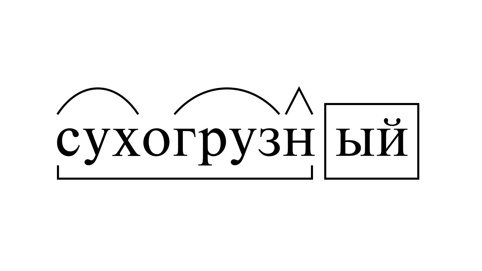 Разбор слова «сухогрузный» по составу