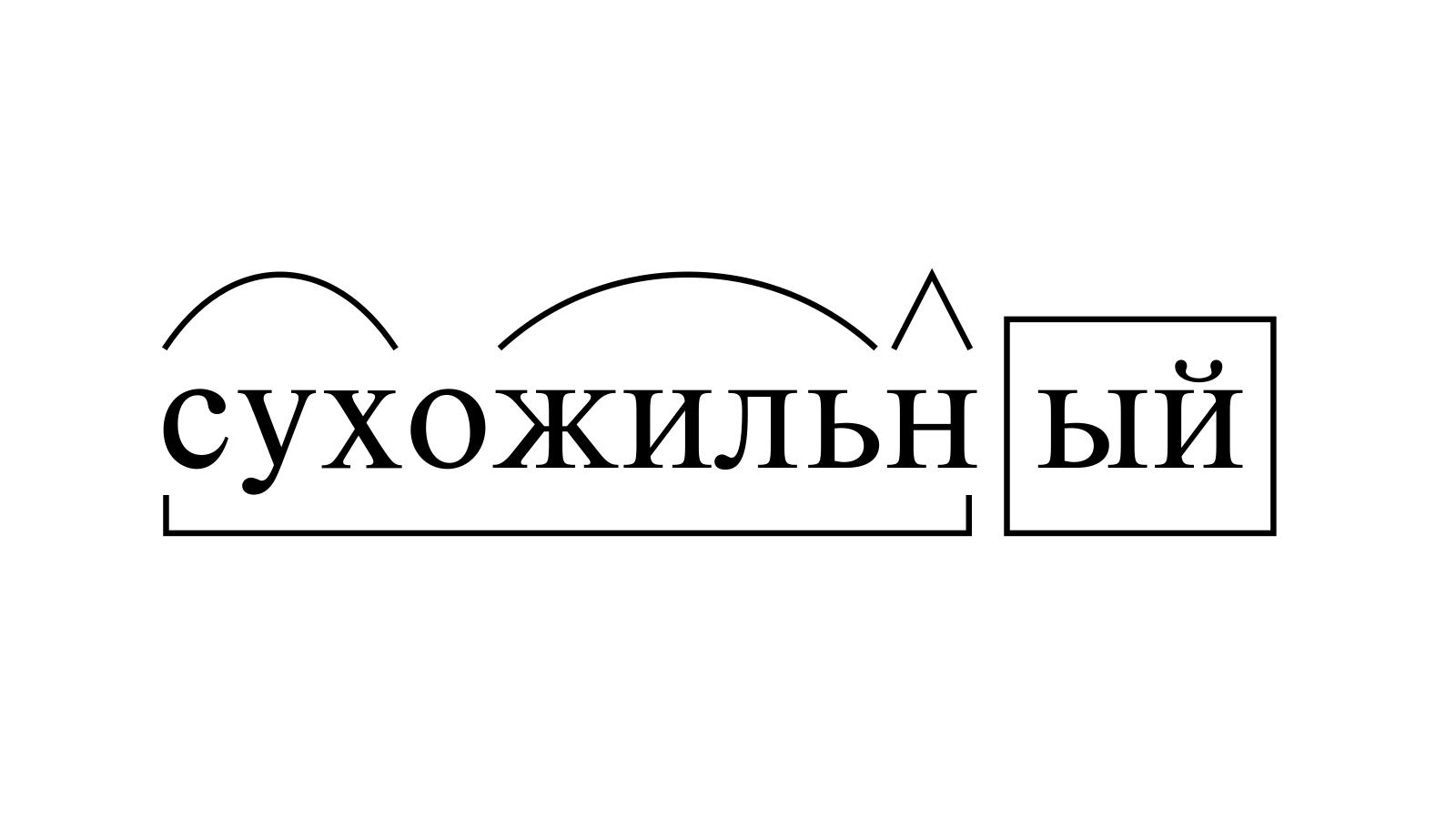 Разбор слова «сухожильный» по составу