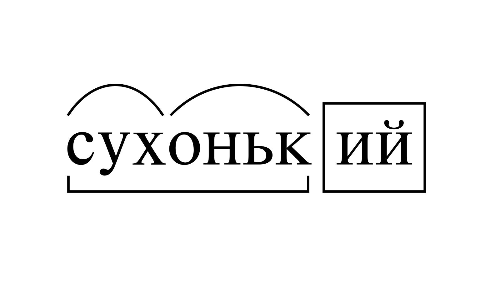 Разбор слова «сухонький» по составу