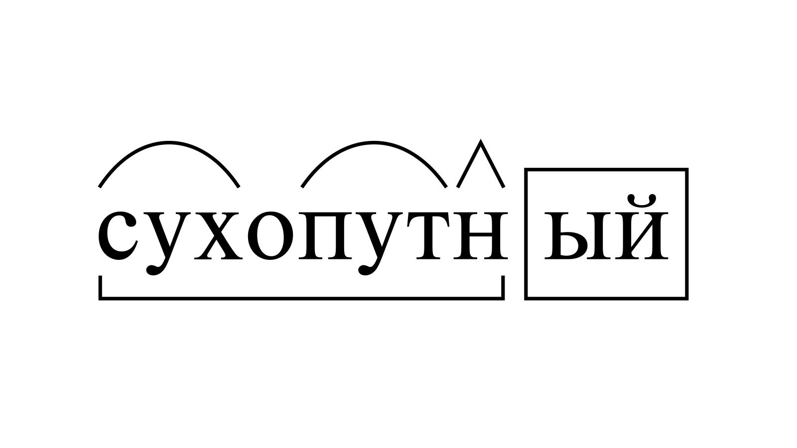 Разбор слова «сухопутный» по составу
