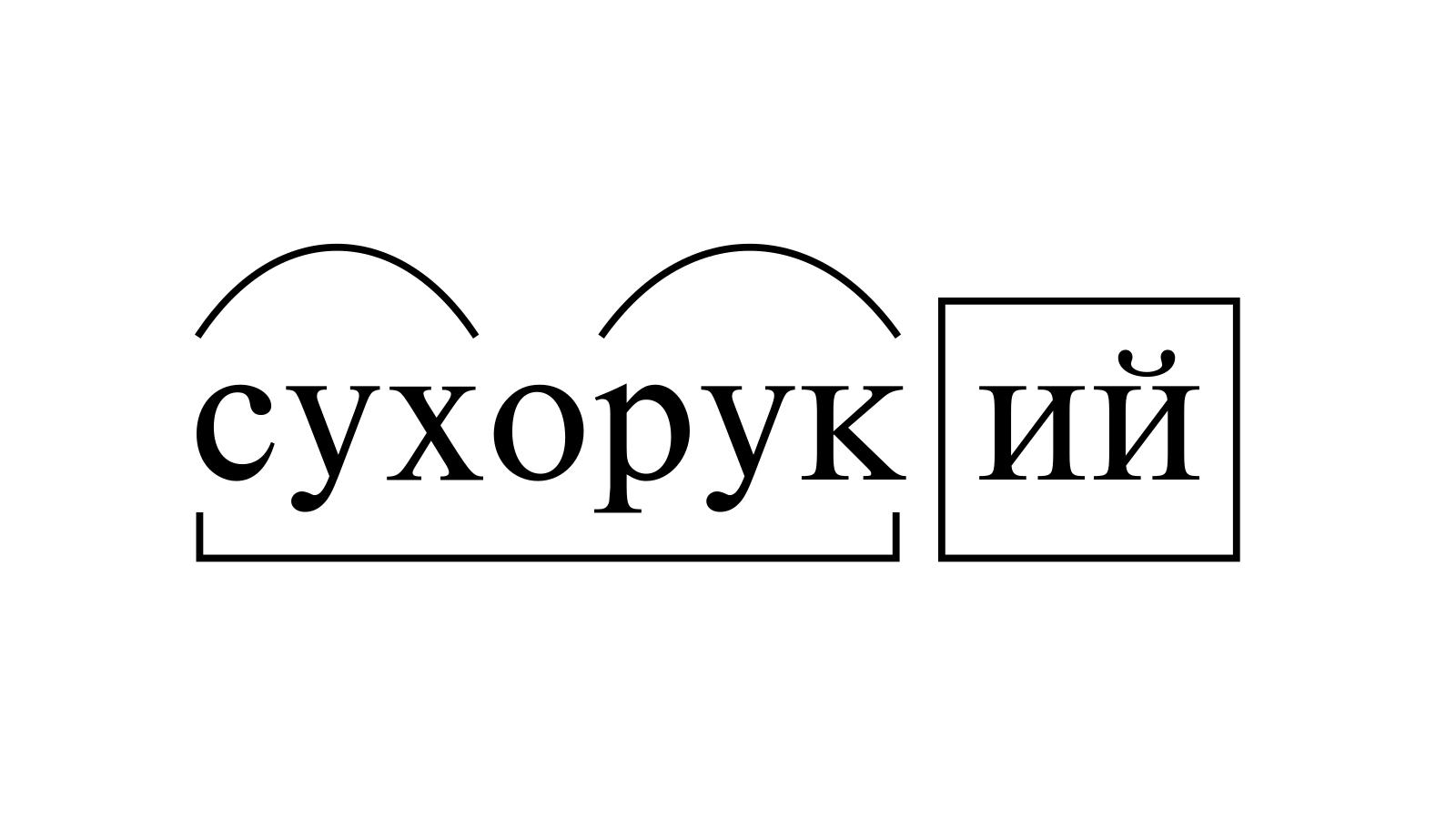 Разбор слова «сухорукий» по составу