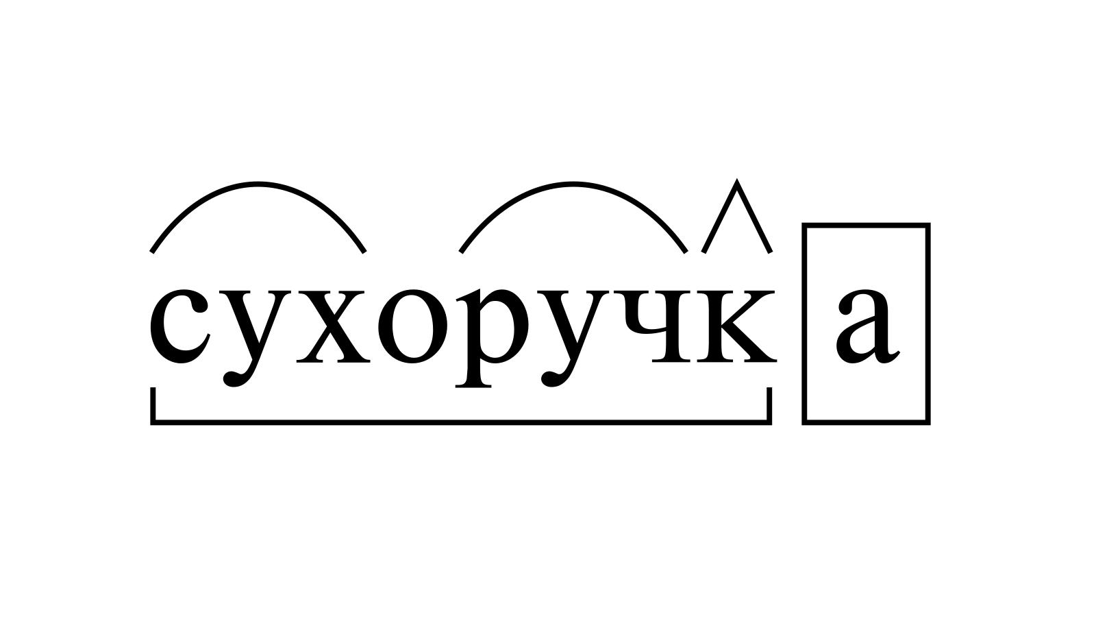 Разбор слова «сухоручка» по составу
