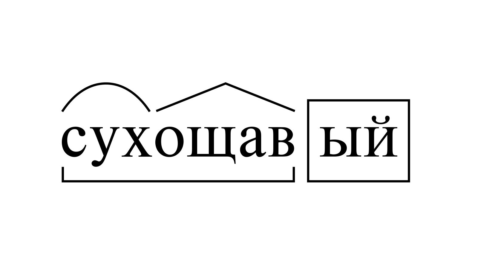Разбор слова «сухощавый» по составу
