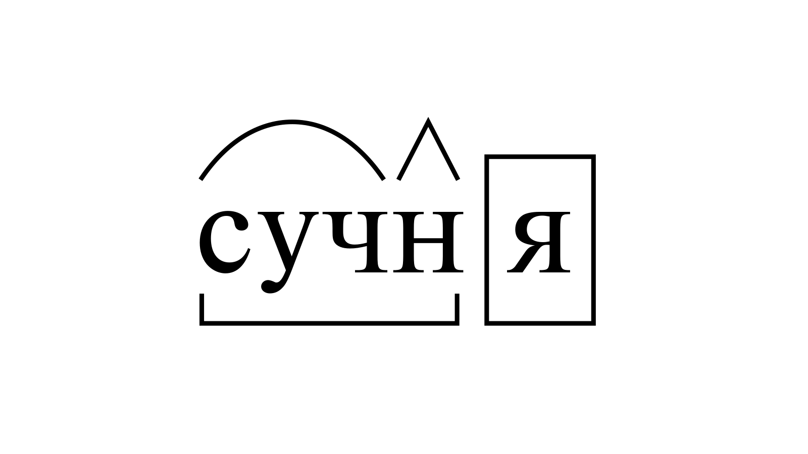 Разбор слова «сучня» по составу