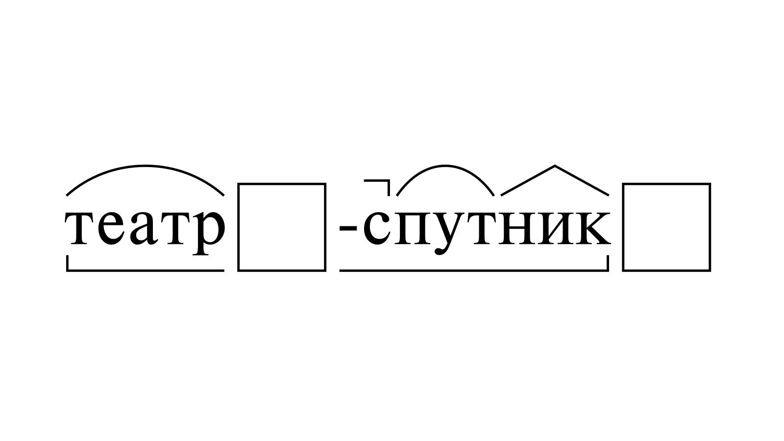 Разбор слова «театр-спутник» по составу