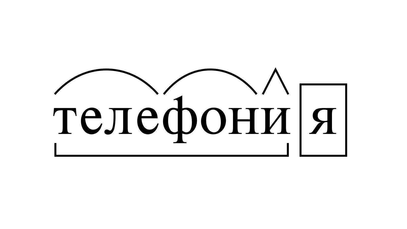 Разбор слова «телефония» по составу