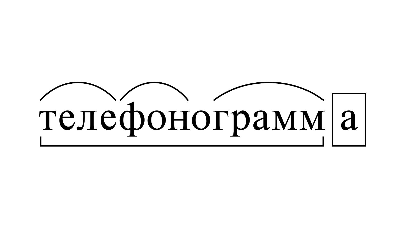 Разбор слова «телефонограмма» по составу