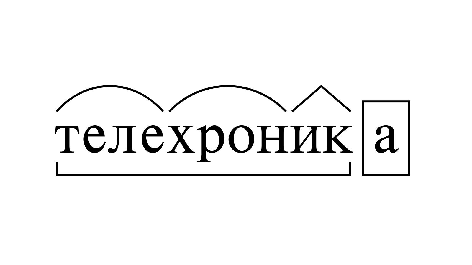 Разбор слова «телехроника» по составу