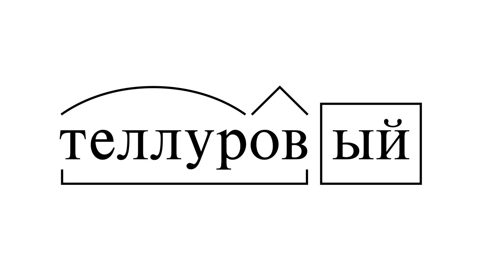 Разбор слова «теллуровый» по составу