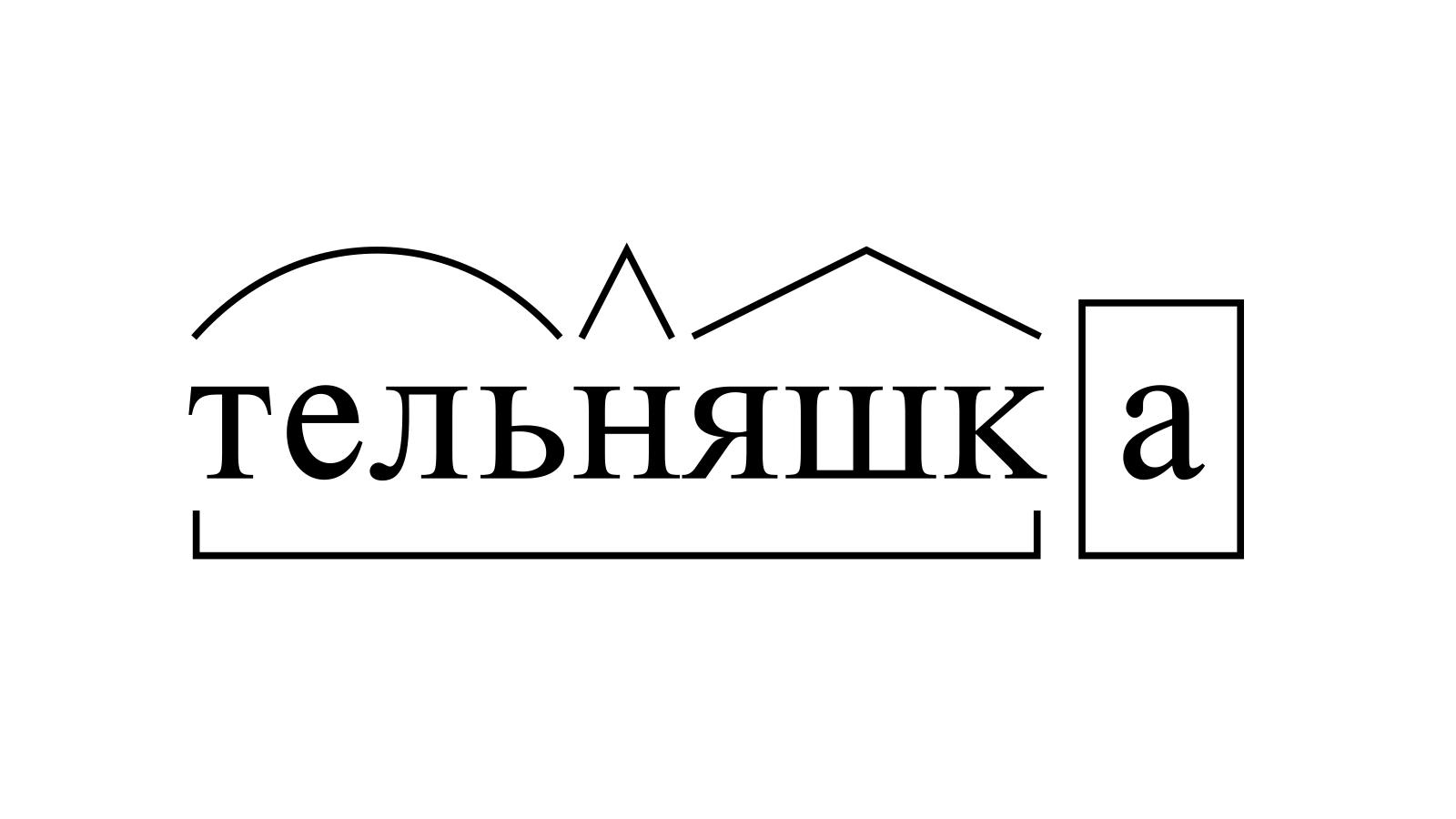 Разбор слова «тельняшка» по составу