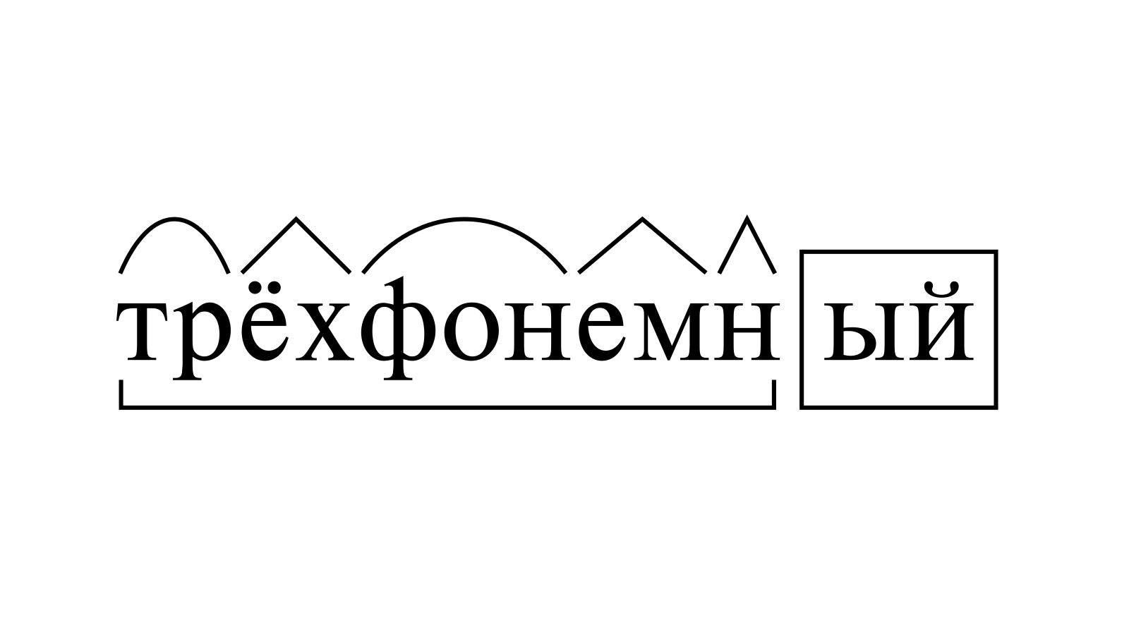 Разбор слова «трёхфонемный» по составу