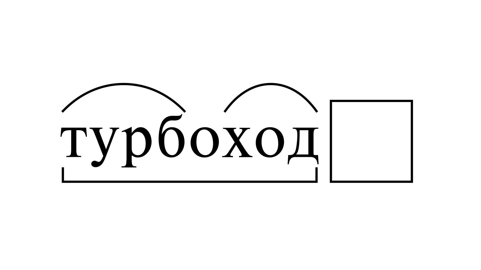 Разбор слова «турбоход» по составу