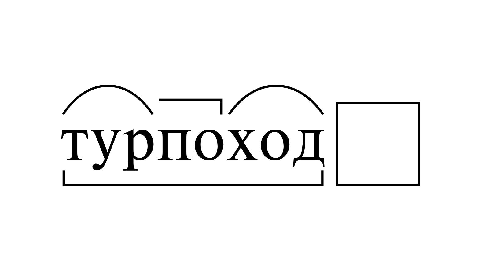 Разбор слова «турпоход» по составу