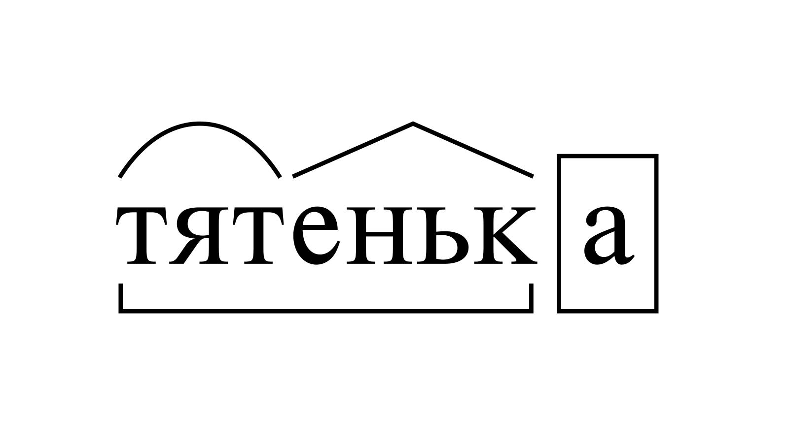 Разбор слова «тятенька» по составу