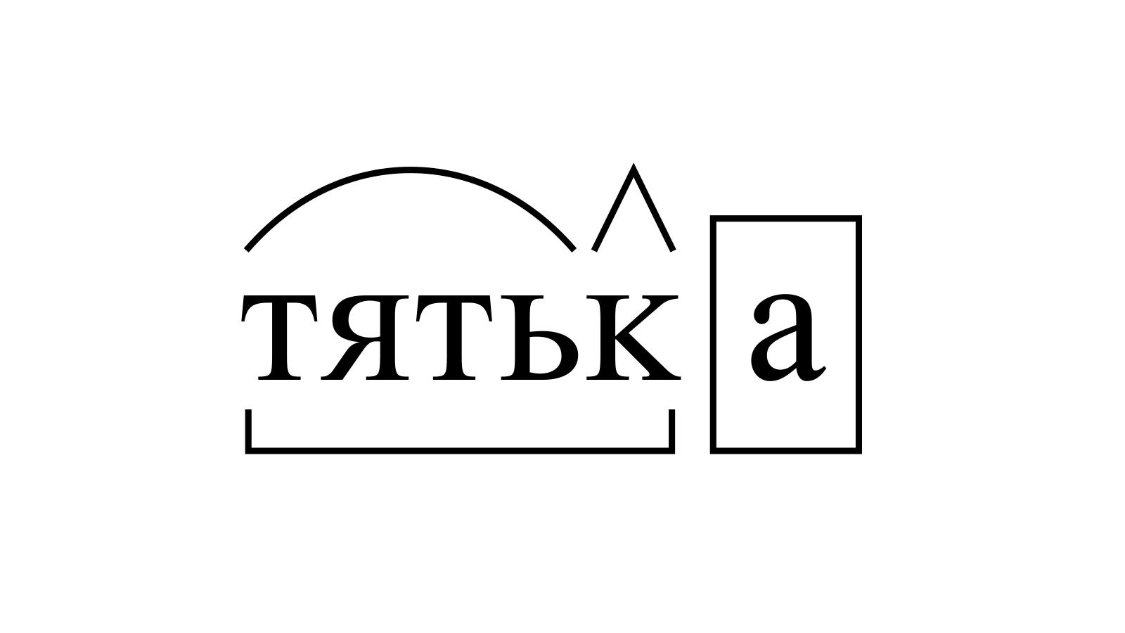 Разбор слова «тятька» по составу