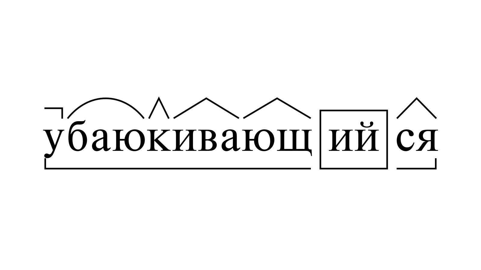 Разбор слова «убаюкивающийся» по составу