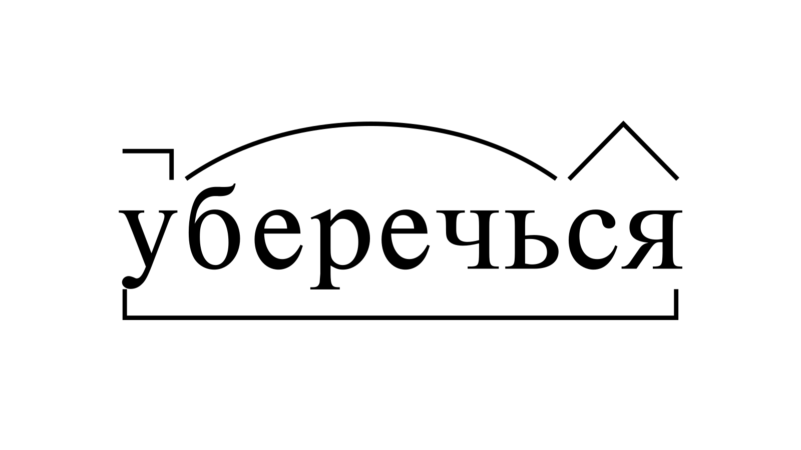 Разбор слова «уберечься» по составу