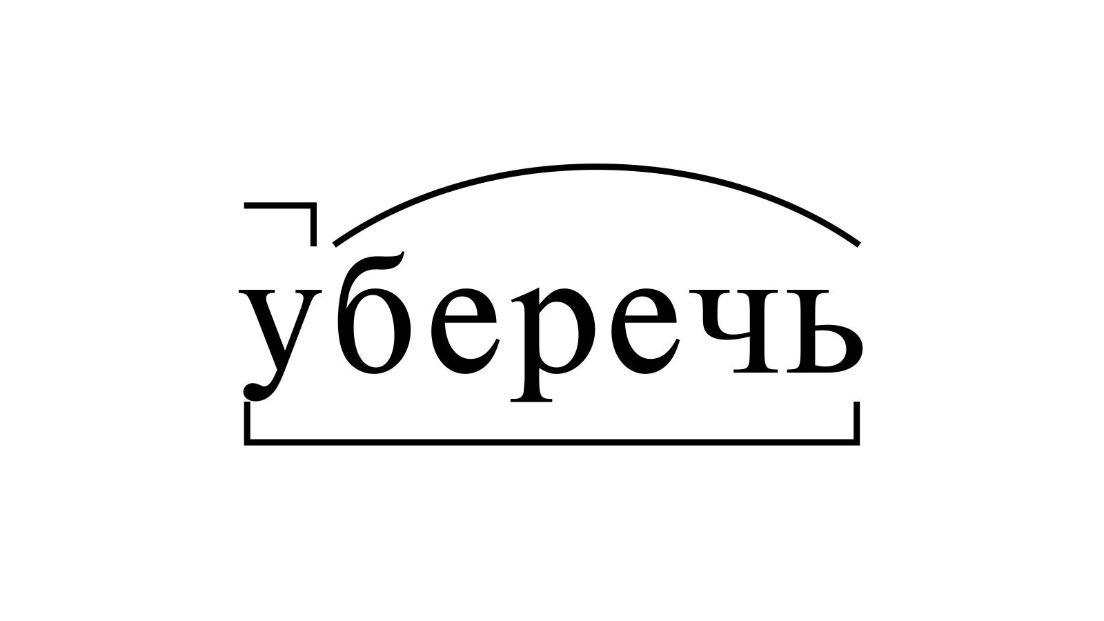 Разбор слова «уберечь» по составу