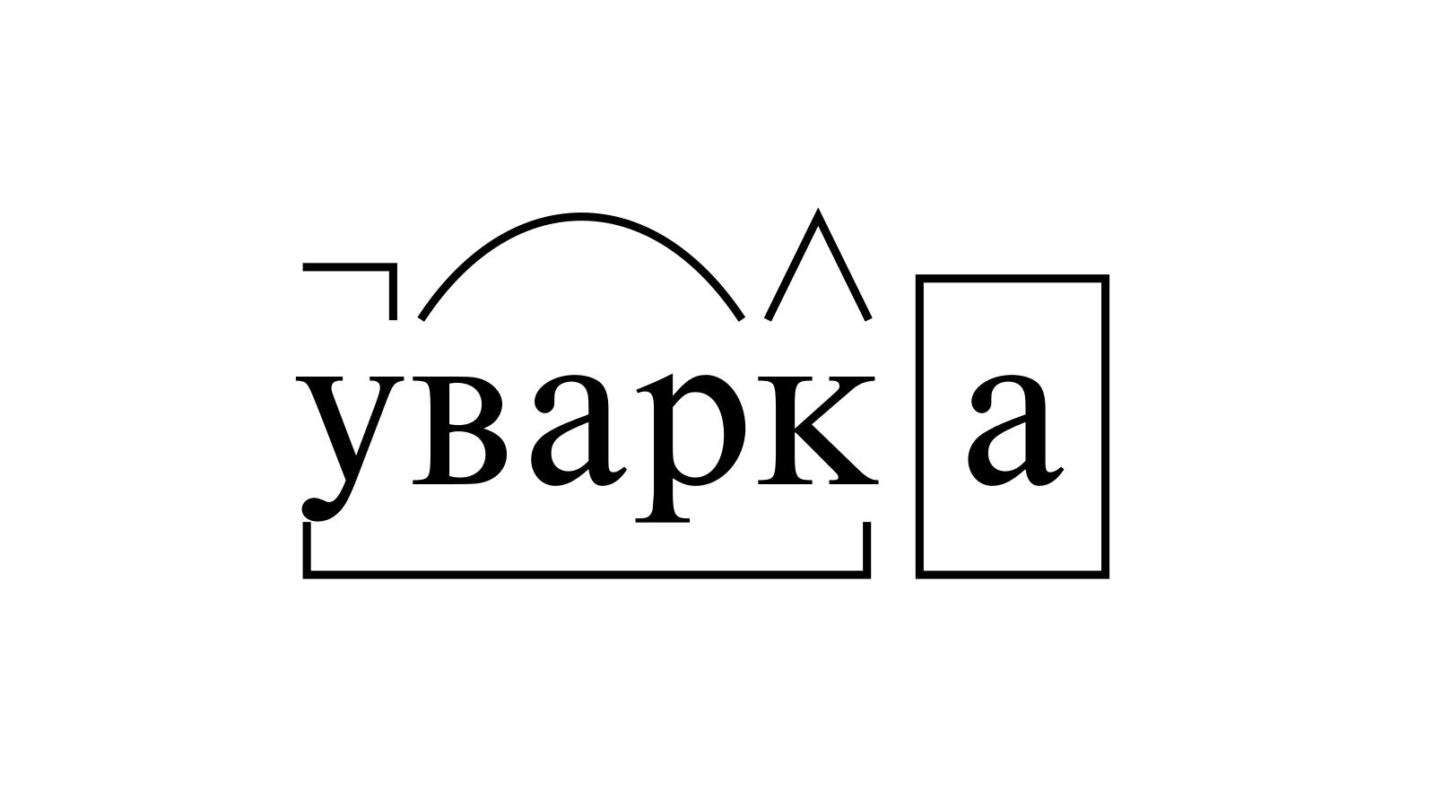 Разбор слова «уварка» по составу