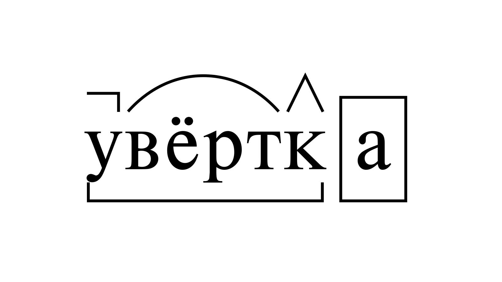 Разбор слова «увёртка» по составу