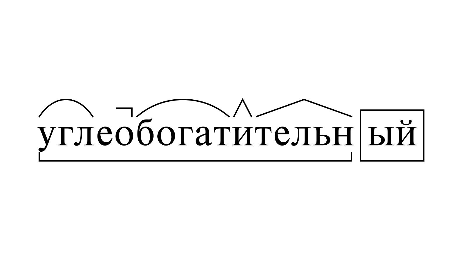 Разбор слова «углеобогатительный» по составу
