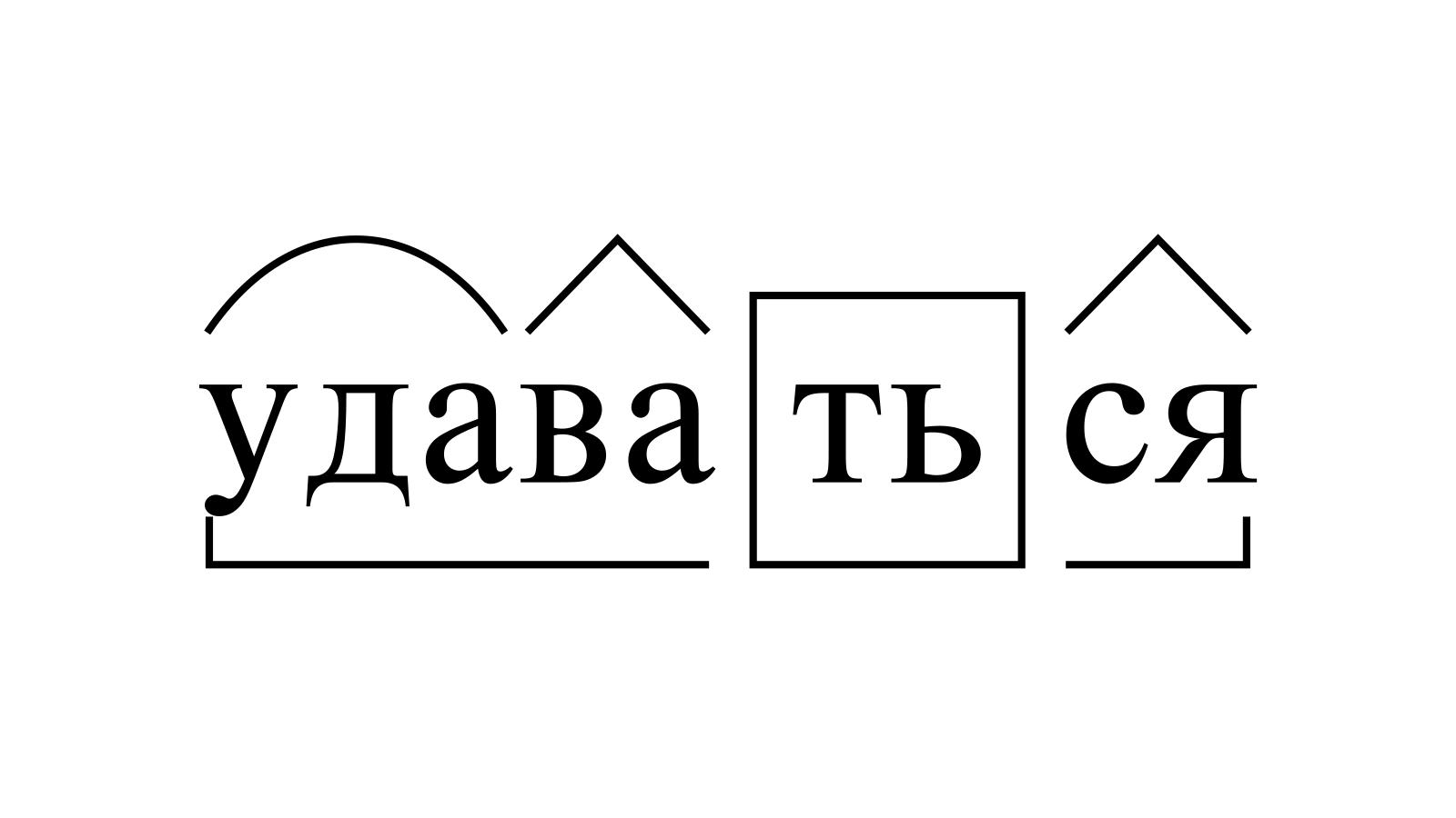 Разбор слова «удаваться» по составу