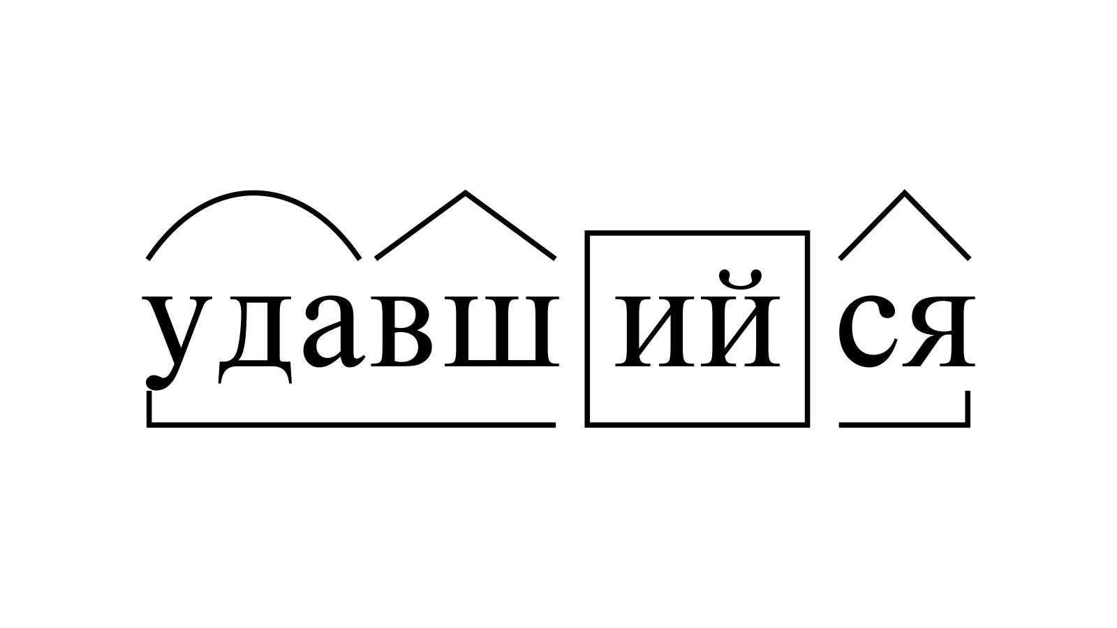 Разбор слова «удавшийся» по составу