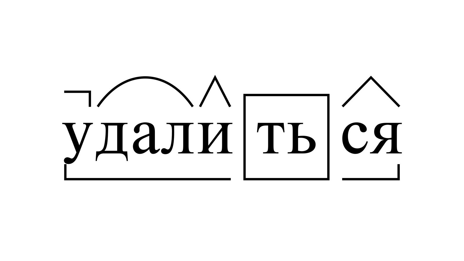 Разбор слова «удалиться» по составу